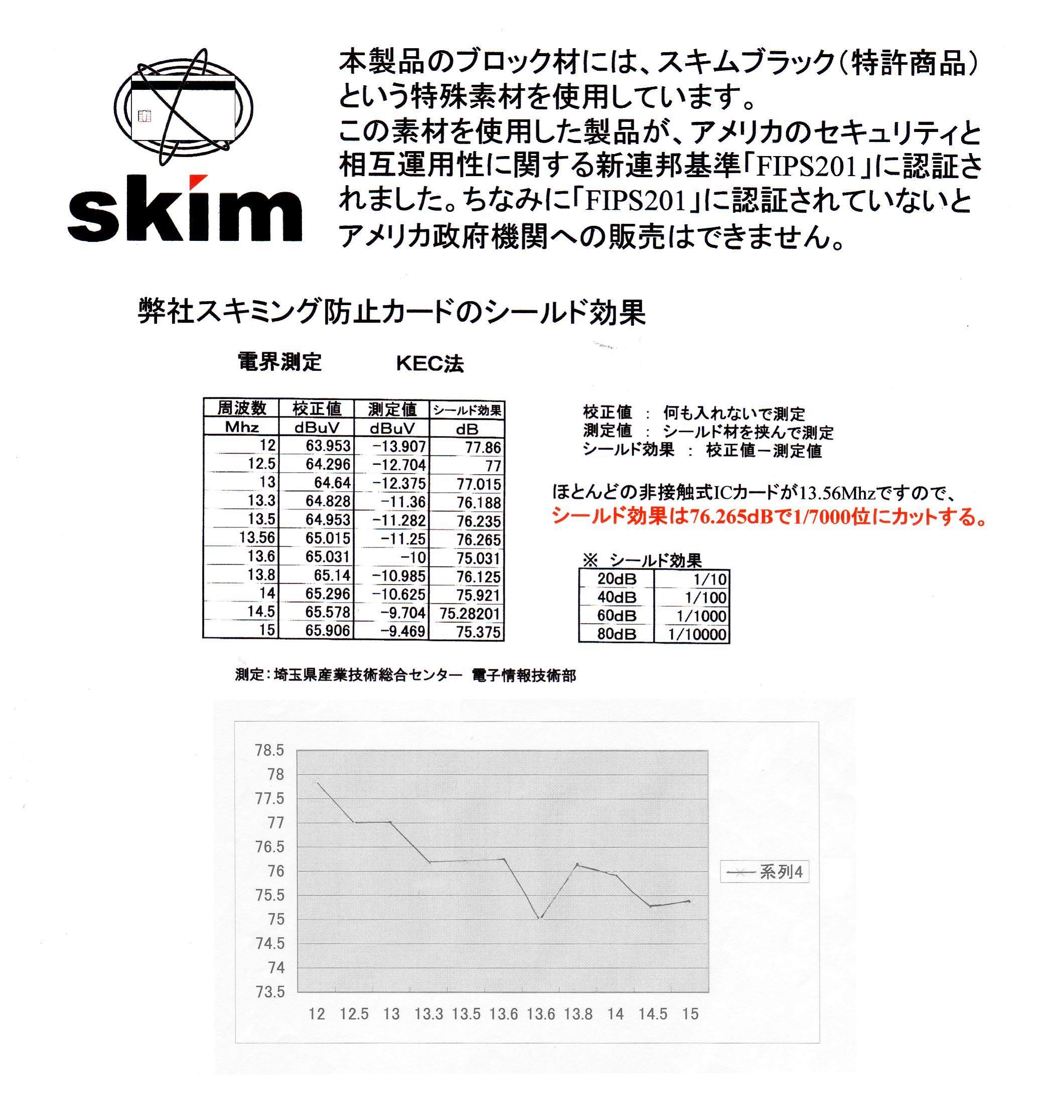 スキムブラック効果データ